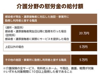 慰労金の申請が7月20日より開始 介護職への支援が進む一方で新型コロナ第2波への備えはどうする ニッポンの介護学 みんなの介護